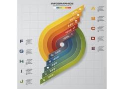 五彩曲线信息图表