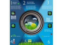 摄像机生态环保信息图表