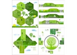 绿色生态环境信息图表