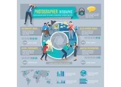 蓝色圆环摄影人物信息图表