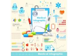 医疗主题信息图表