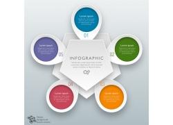 彩色立体圆环五边形信息图表