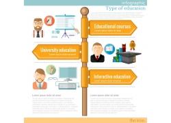 金融人物信息图标