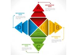 创意彩色三角形信息图表