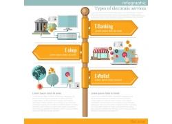 购物金融信息图标