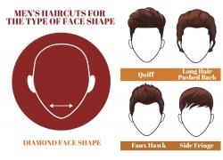 臉型發型設計
