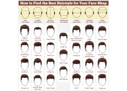 各種臉型的發型設計圖案