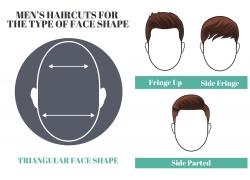 臉型發型設計圖案