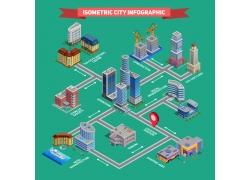 城市立体建筑设计