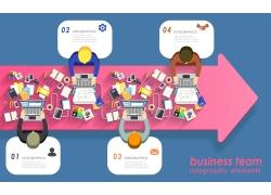 商务办公环境图表