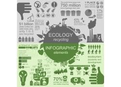 创意生态环保图表
