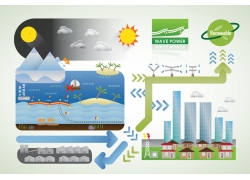 生态环保漫画