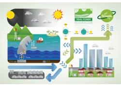 创意生态环保海报