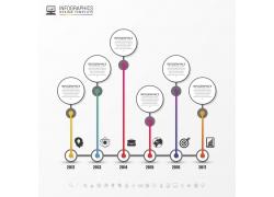 发展历程图表设计