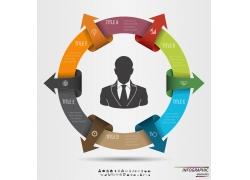 圆环箭头商务人物图表
