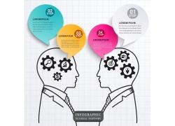 矢量大脑与人物设计