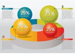 彩色球形3D信息图表