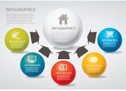 彩色立体球3D信息图表