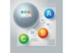 水晶球3D信息图表