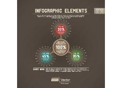 促销3D信息图表