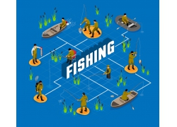 现代简约钓鱼垂钓项目3D模拟场景设计图