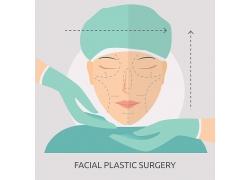 面部整形手术插图